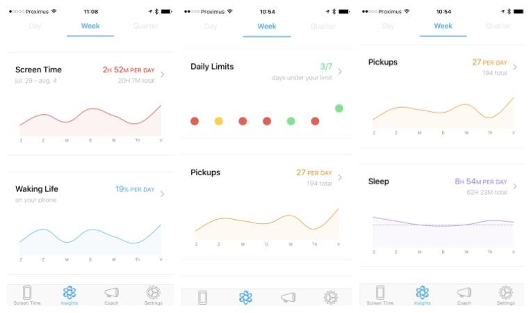 smartphone gebruik onder de loep - weekgrafieken - Moment app
